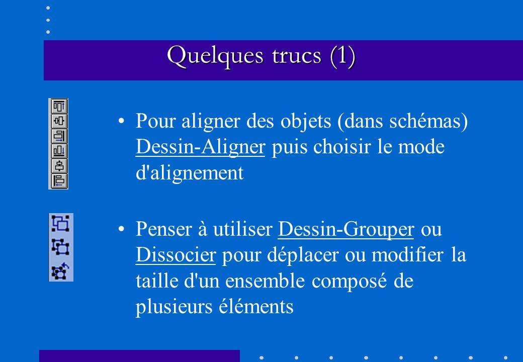 Quelques trucs (1) Pour aligner des objets (dans schémas) Dessin-Aligner puis choisir le mode d'alignement Penser à utiliser Dessin-Grouper ou Dissoci