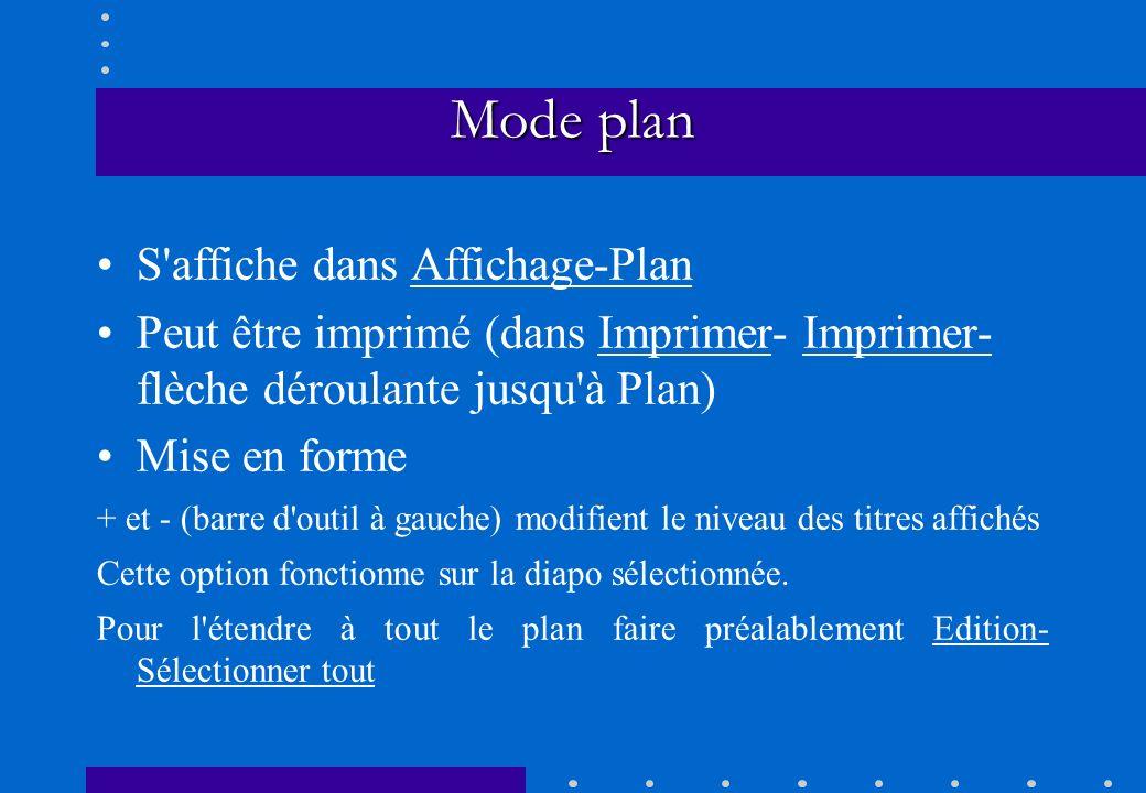 Mode plan S'affiche dans Affichage-Plan Peut être imprimé (dans Imprimer- Imprimer- flèche déroulante jusqu'à Plan) Mise en forme + et - (barre d'outi