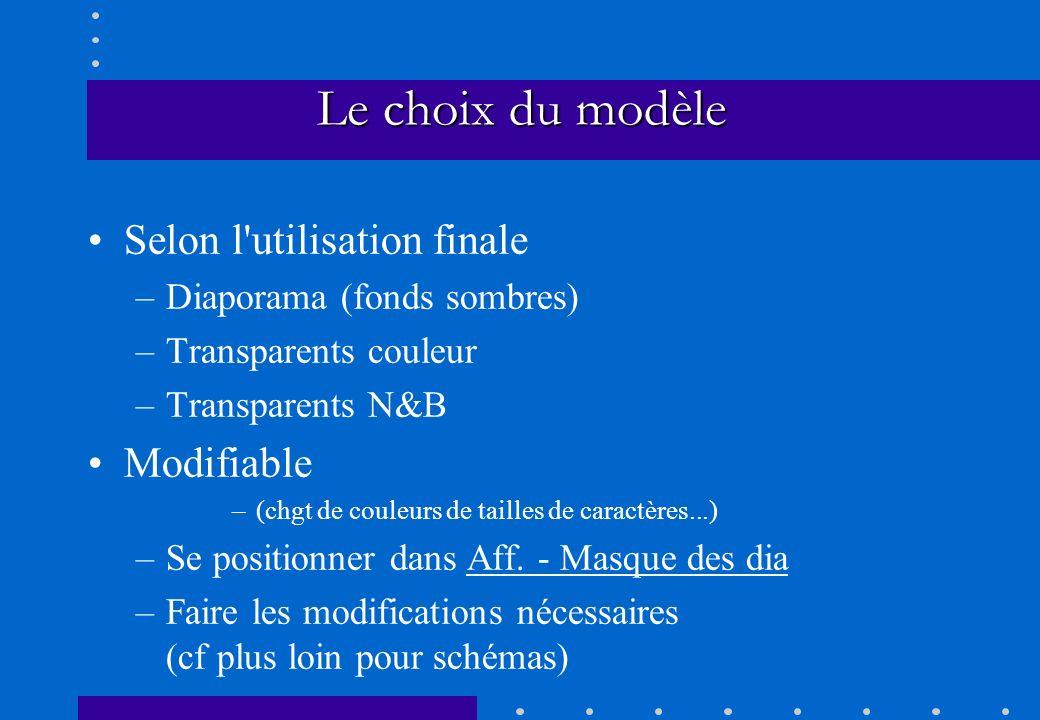Le choix du modèle Selon l'utilisation finale –Diaporama (fonds sombres) –Transparents couleur –Transparents N&B Modifiable –(chgt de couleurs de tail