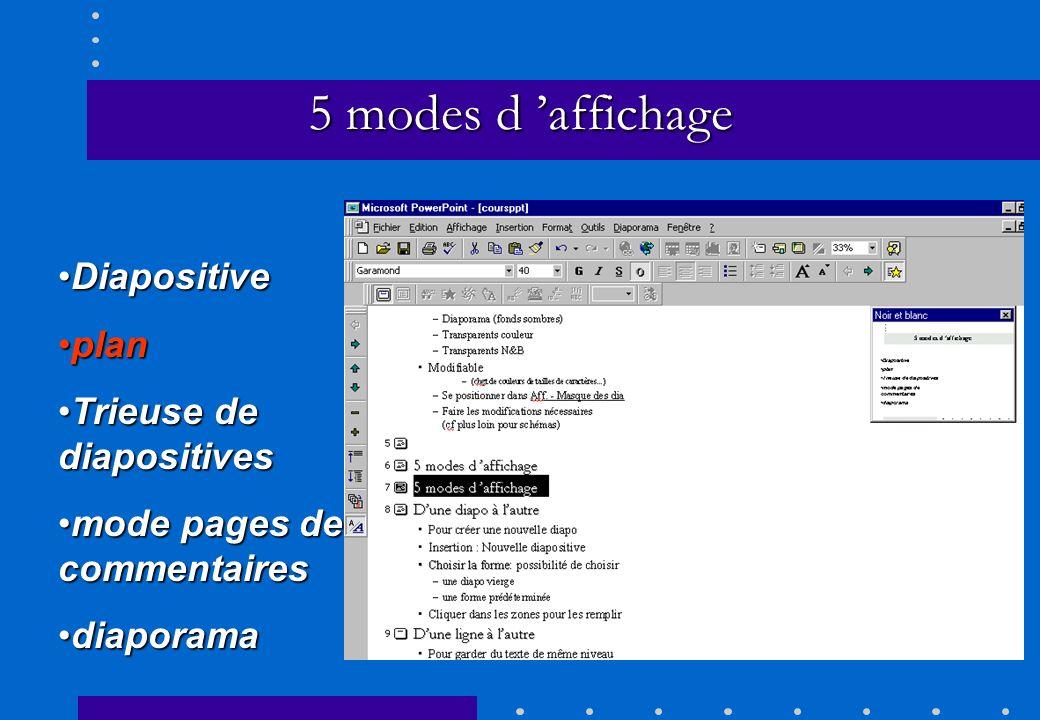 5 modes d affichage DiapositiveDiapositive planplan Trieuse de diapositivesTrieuse de diapositives mode pages de commentairesmode pages de commentaire