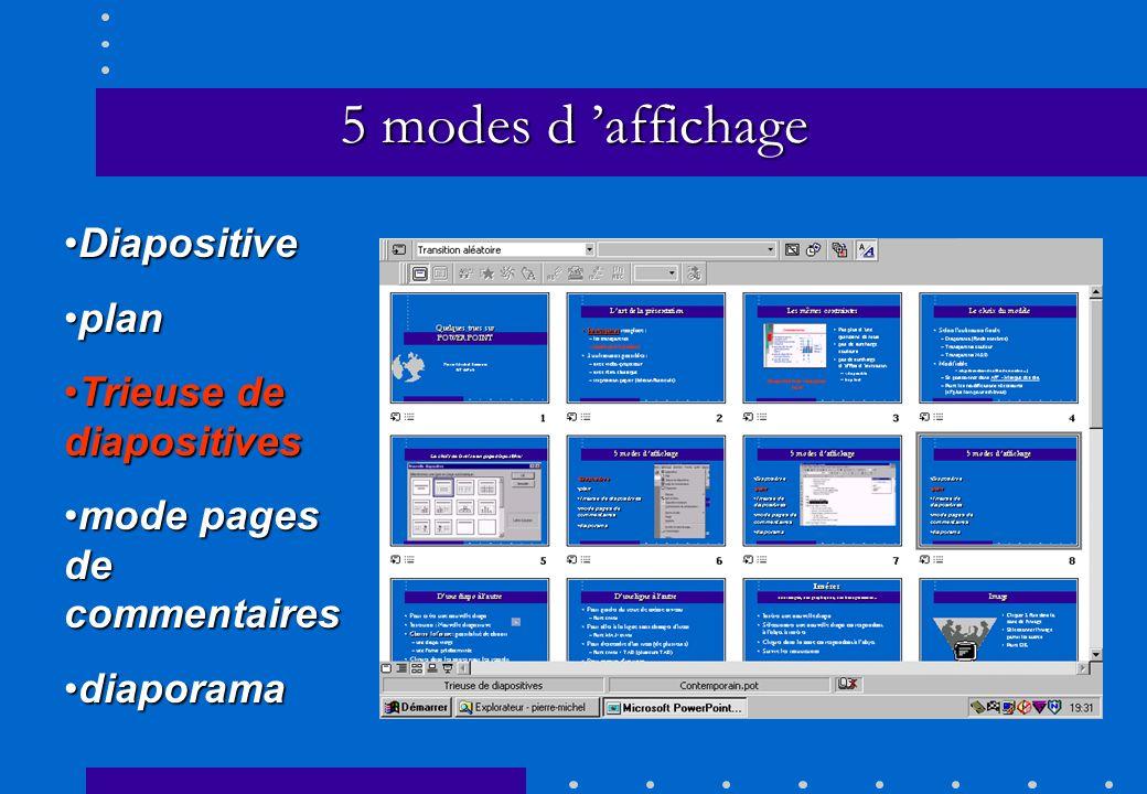 5 modes d affichage DiapositiveDiapositive planplan Trieuse de diapositivesTrieuse de diapositives mode pages de commentairesmode pages de commentaires diaporamadiaporama