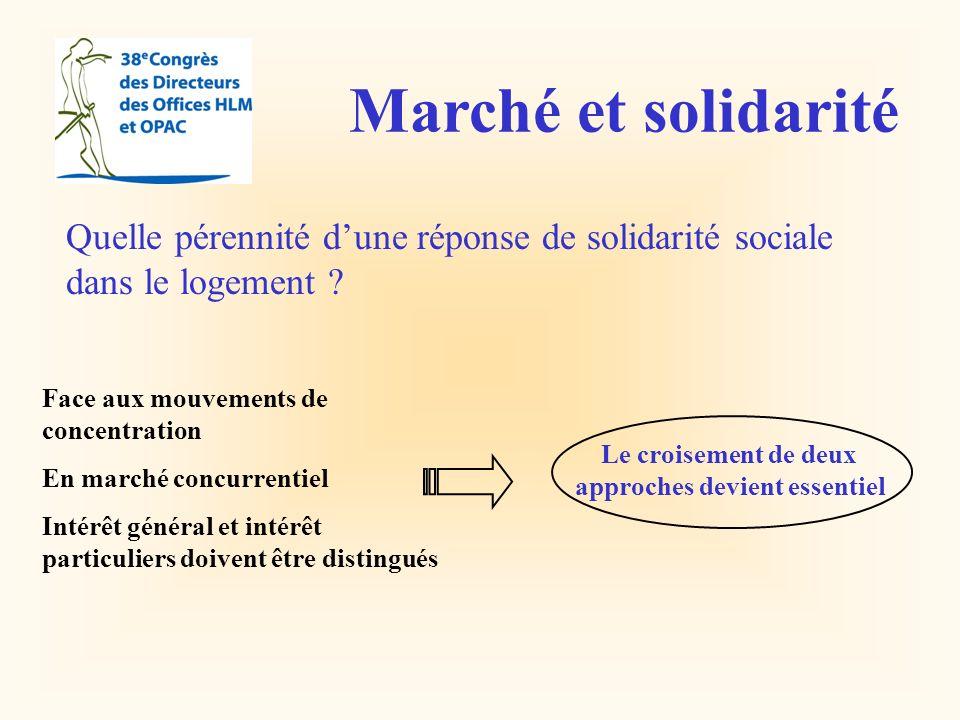 Marché et solidarité Quelle pérennité dune réponse de solidarité sociale dans le logement .
