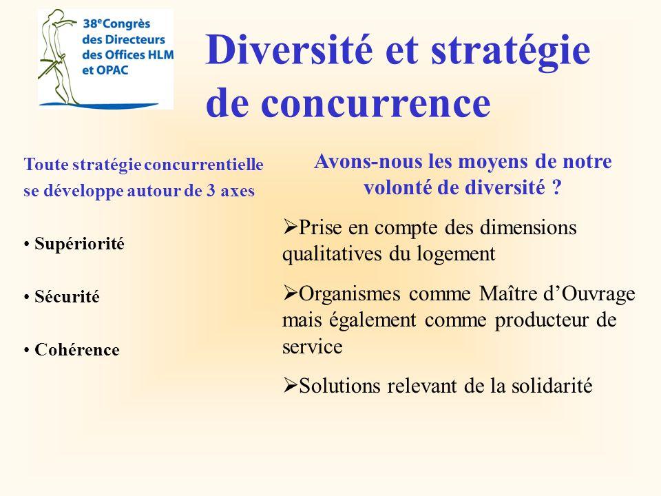 Diversité et stratégie de concurrence Toute stratégie concurrentielle se développe autour de 3 axes Supériorité Sécurité Cohérence Avons-nous les moyens de notre volonté de diversité .