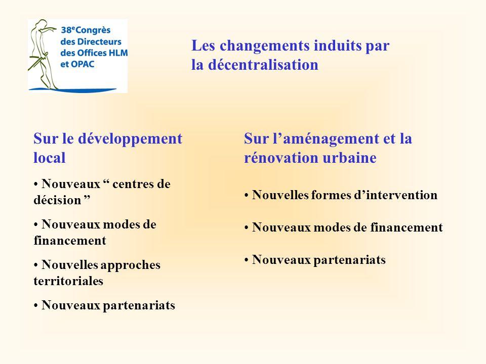 Les changements induits par la décentralisation Sur le développement local Nouveaux centres de décision Nouveaux modes de financement Nouvelles approches territoriales Nouveaux partenariats Sur laménagement et la rénovation urbaine Nouvelles formes dintervention Nouveaux modes de financement Nouveaux partenariats