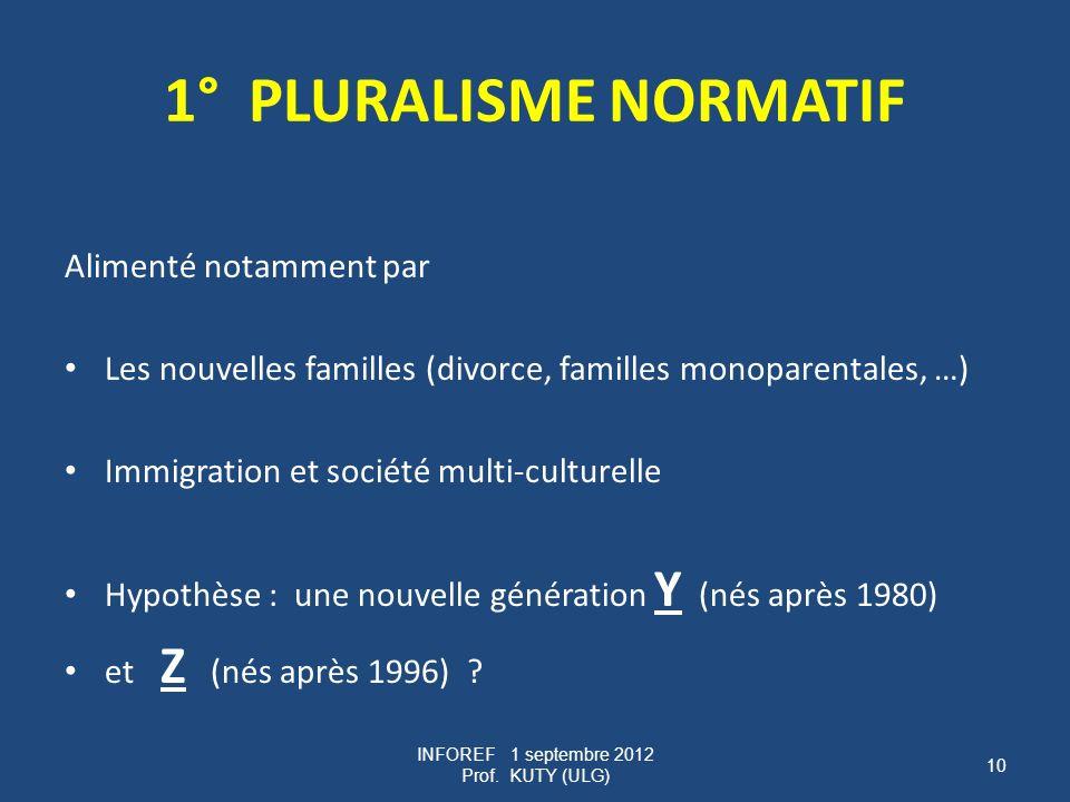 1° PLURALISME NORMATIF Alimenté notamment par Les nouvelles familles (divorce, familles monoparentales, …) Immigration et société multi-culturelle Hypothèse : une nouvelle génération Y (nés après 1980) et Z (nés après 1996) .