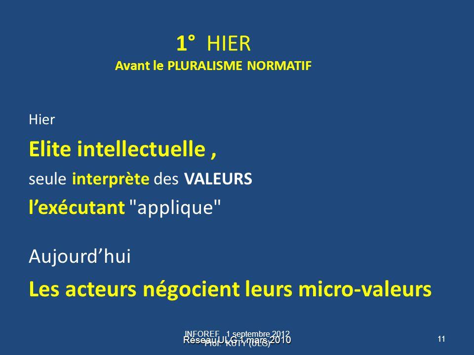 Réseau ULG 1 mars 2010 INFOREF 1 septembre 2012 Prof.