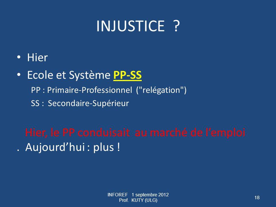 INJUSTICE .