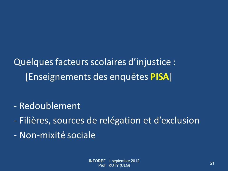 Quelques facteurs scolaires dinjustice : [Enseignements des enquêtes PISA] - Redoublement - Filières, sources de relégation et dexclusion - Non-mixité sociale INFOREF 1 septembre 2012 Prof.