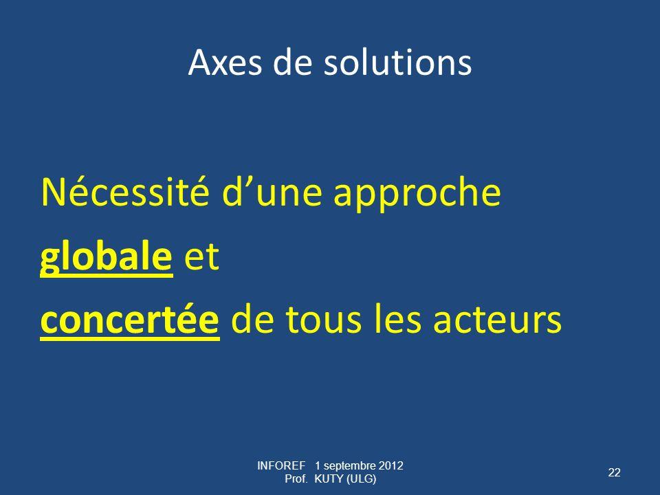 Axes de solutions Nécessité dune approche globale et concertée de tous les acteurs INFOREF 1 septembre 2012 Prof.