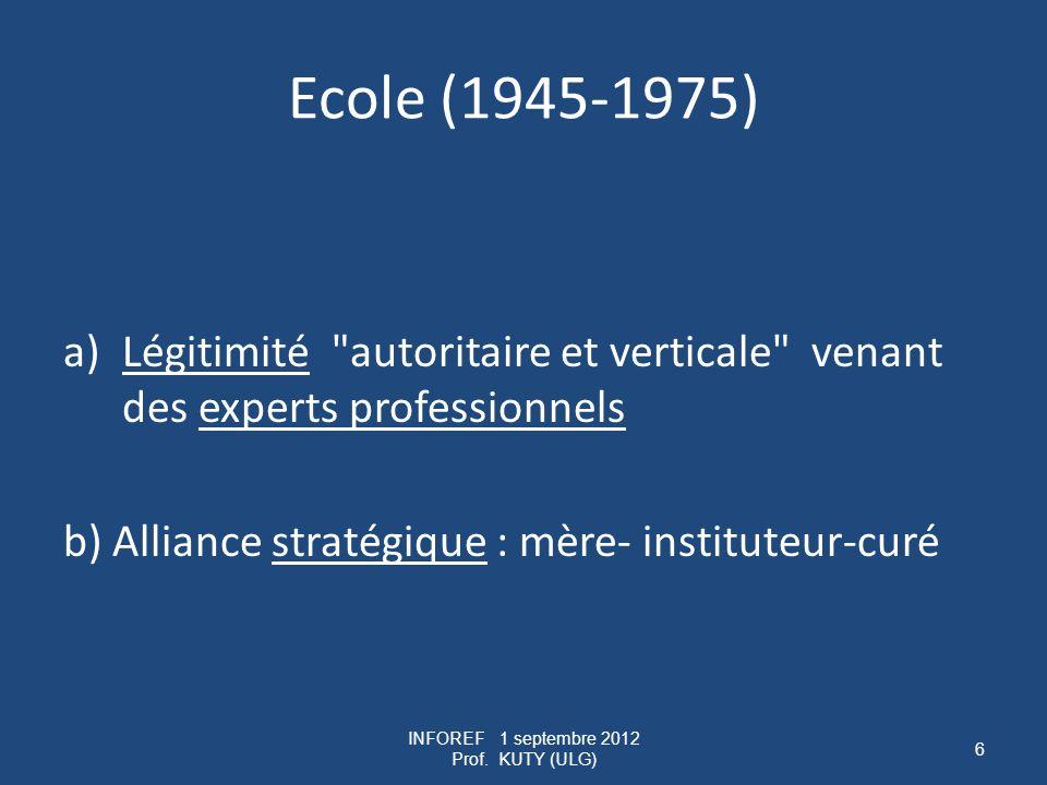 Ecole (1945-1975) a)Légitimité autoritaire et verticale venant des experts professionnels b) Alliance stratégique : mère- instituteur-curé INFOREF 1 septembre 2012 Prof.