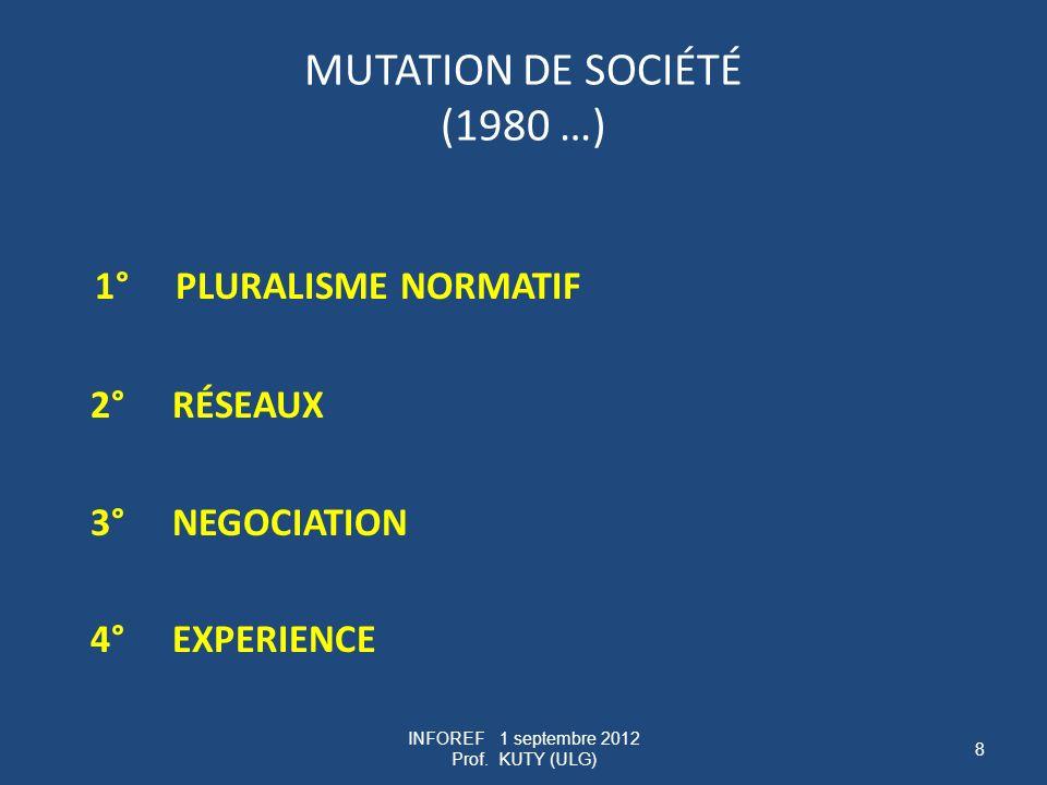 MUTATION DE SOCIÉTÉ (1980 …) 1° PLURALISME NORMATIF 2° RÉSEAUX 3° NEGOCIATION 4° EXPERIENCE INFOREF 1 septembre 2012 Prof.