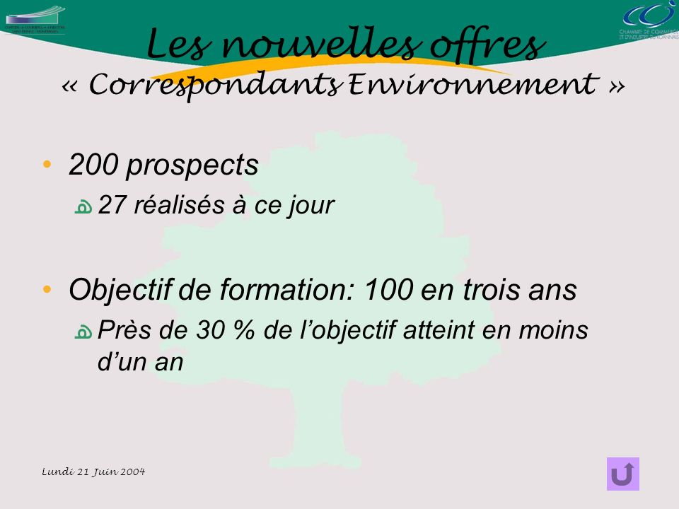 Lundi 21 Juin 2004 Les nouvelles offres « Correspondants Environnement » 200 prospects 27 réalisés à ce jour Objectif de formation: 100 en trois ans Près de 30 % de lobjectif atteint en moins dun an