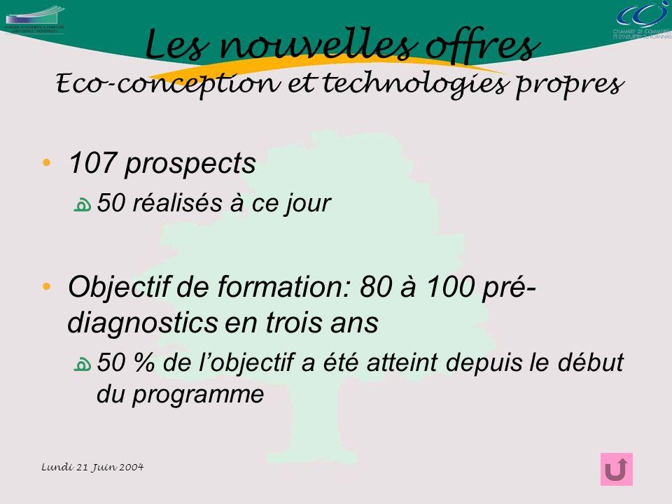 Lundi 21 Juin 2004 Les nouvelles offres Eco-conception et technologies propres 107 prospects 50 réalisés à ce jour Objectif de formation: 80 à 100 pré- diagnostics en trois ans 50 % de lobjectif a été atteint depuis le début du programme