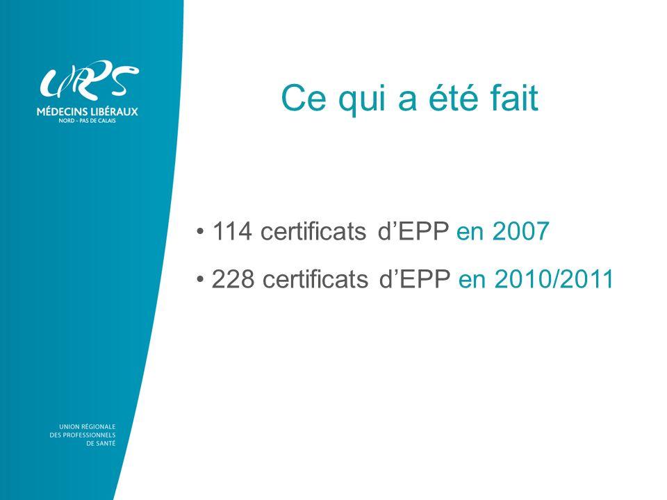 Ce qui a été fait 114 certificats dEPP en 2007 228 certificats dEPP en 2010/2011