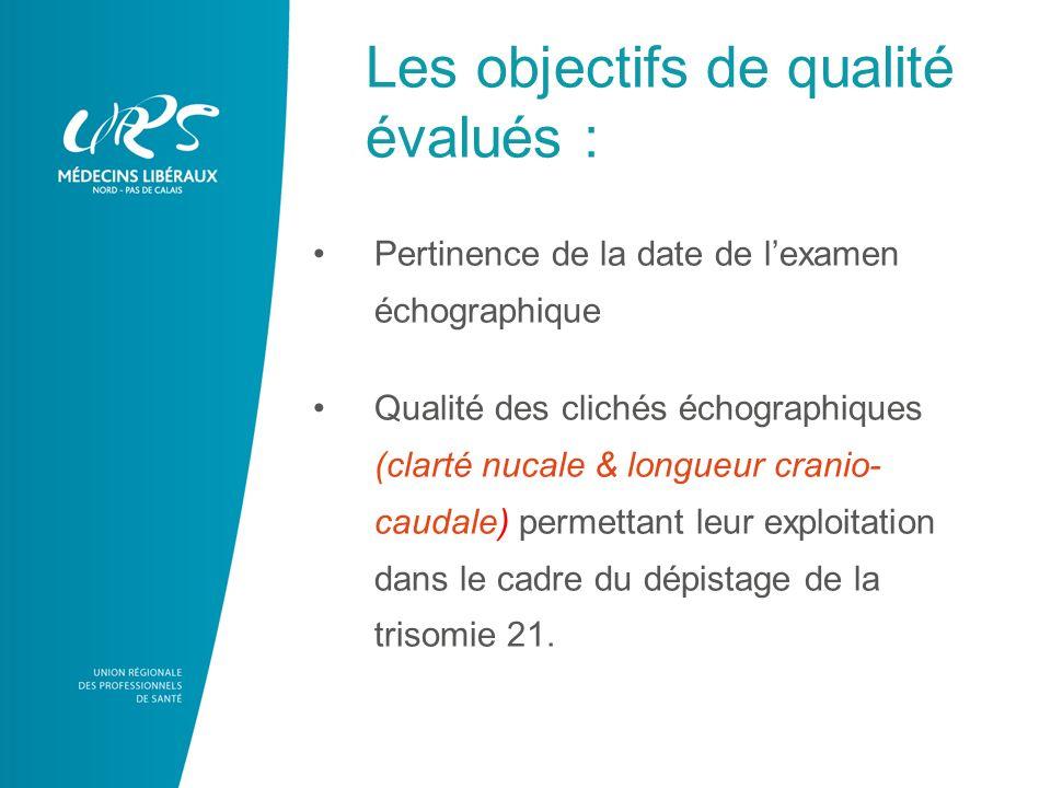 Les objectifs de qualité évalués : Pertinence de la date de lexamen échographique Qualité des clichés échographiques (clarté nucale & longueur cranio- caudale) permettant leur exploitation dans le cadre du dépistage de la trisomie 21.