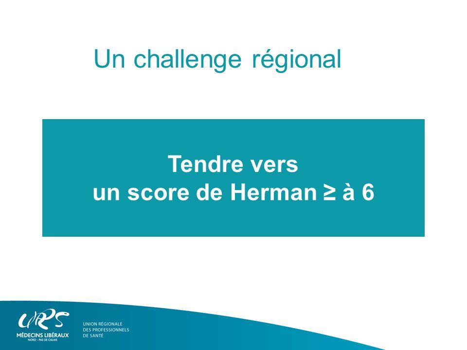 Un challenge régional Tendre vers un score de Herman à 6