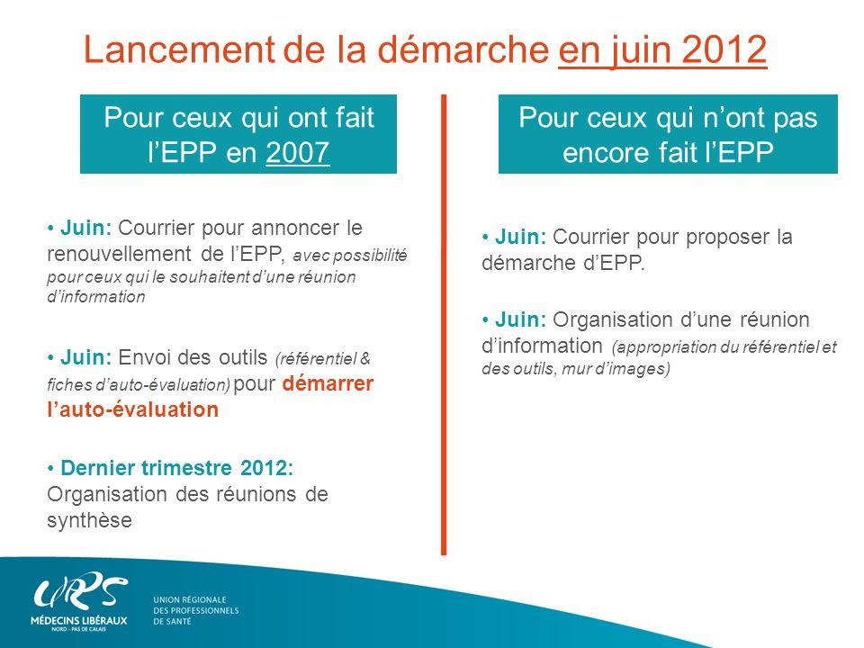 Lancement de la démarche en juin 2012 Pour ceux qui ont fait lEPP en 2007 Pour ceux qui nont pas encore fait lEPP Juin: Courrier pour annoncer le reno