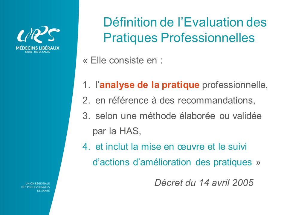 Définition de lEvaluation des Pratiques Professionnelles 1. lanalyse de la pratique professionnelle, 2. en référence à des recommandations, 3. selon u