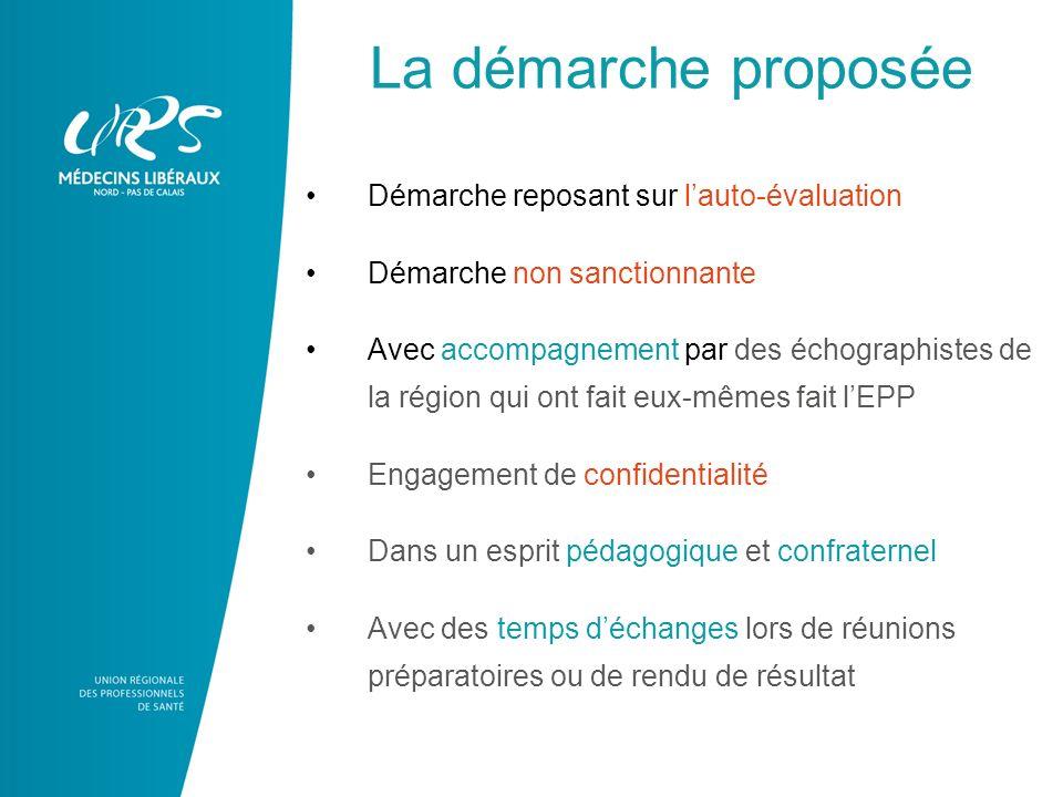 La démarche proposée Un objectif : améliorer les pratiques des échographistes pour optimiser et sécuriser la prise en charge des futures mamans