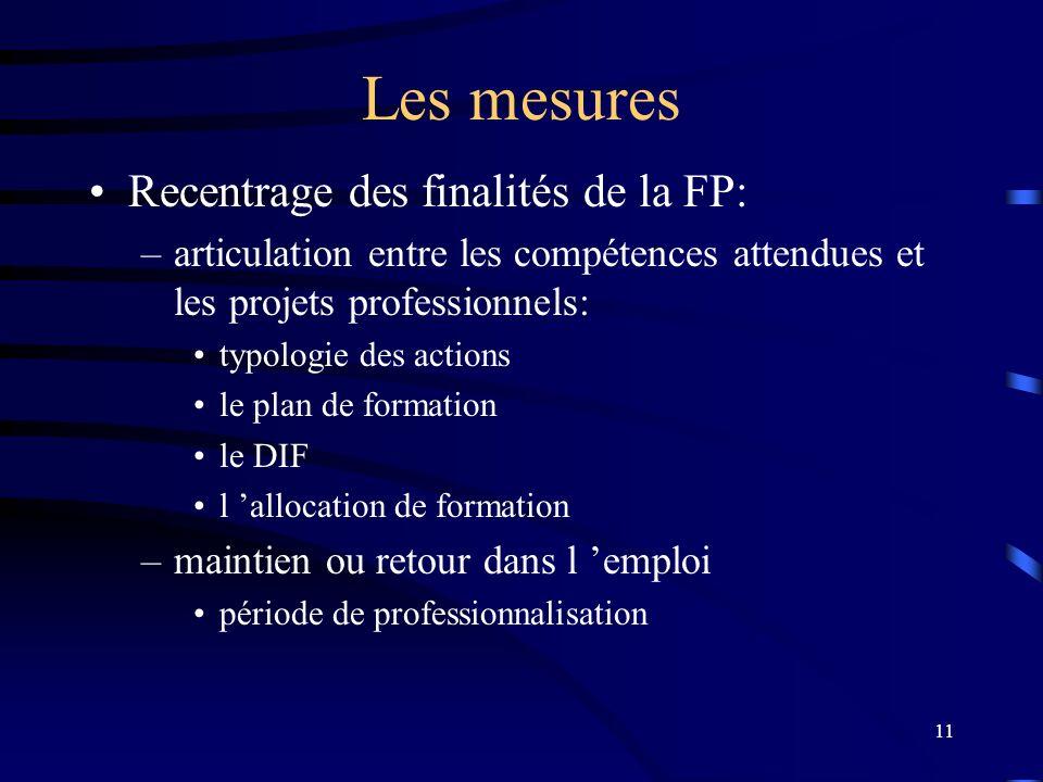 11 Les mesures Recentrage des finalités de la FP: –articulation entre les compétences attendues et les projets professionnels: typologie des actions l