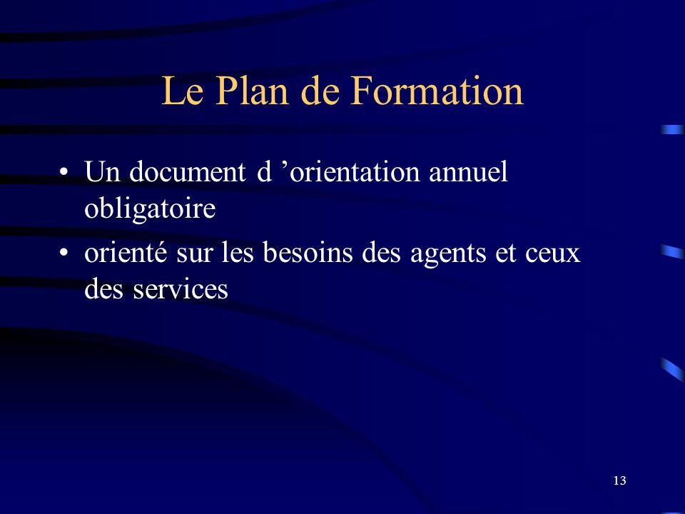 13 Le Plan de Formation Un document d orientation annuel obligatoire orienté sur les besoins des agents et ceux des services