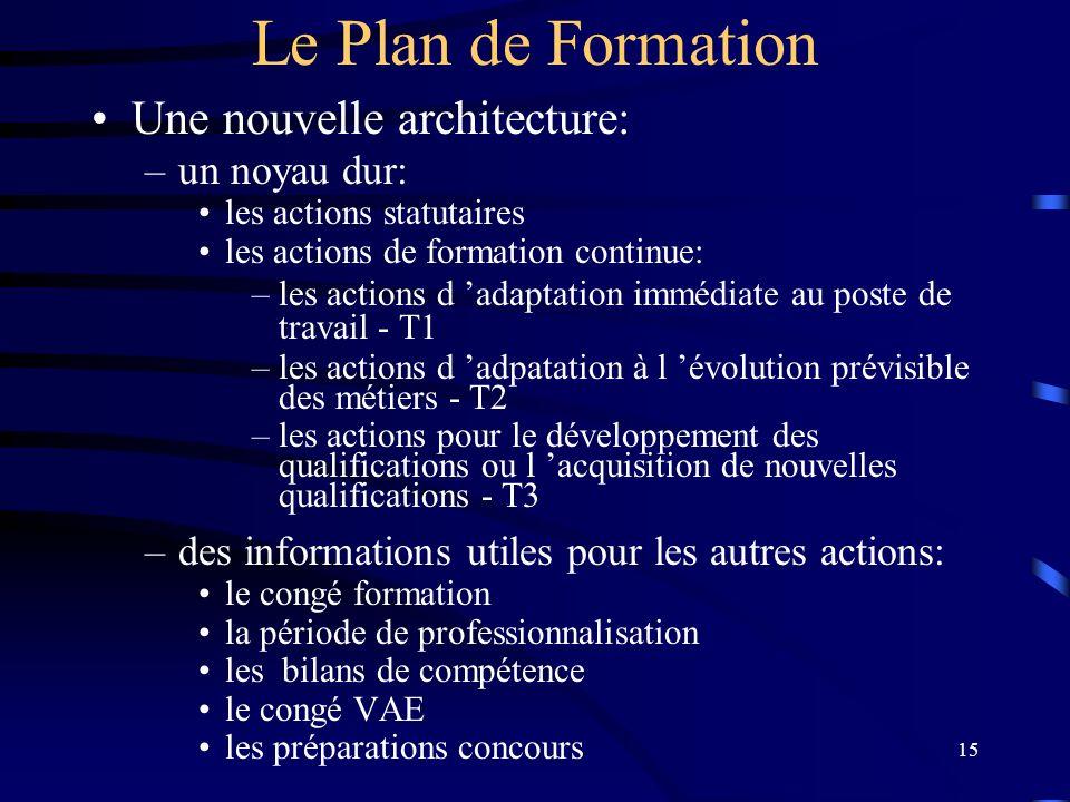 15 Le Plan de Formation Une nouvelle architecture: –un noyau dur: les actions statutaires les actions de formation continue: –les actions d adaptation
