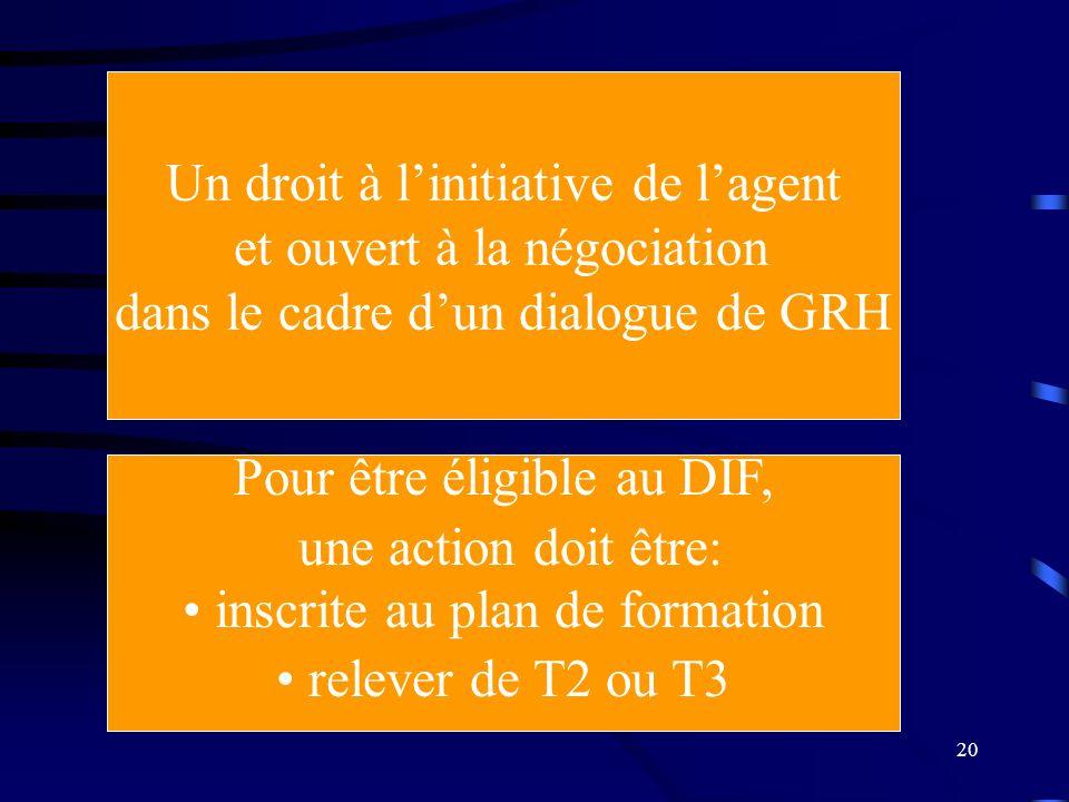 20 Un droit à linitiative de lagent et ouvert à la négociation dans le cadre dun dialogue de GRH Pour être éligible au DIF, une action doit être: insc