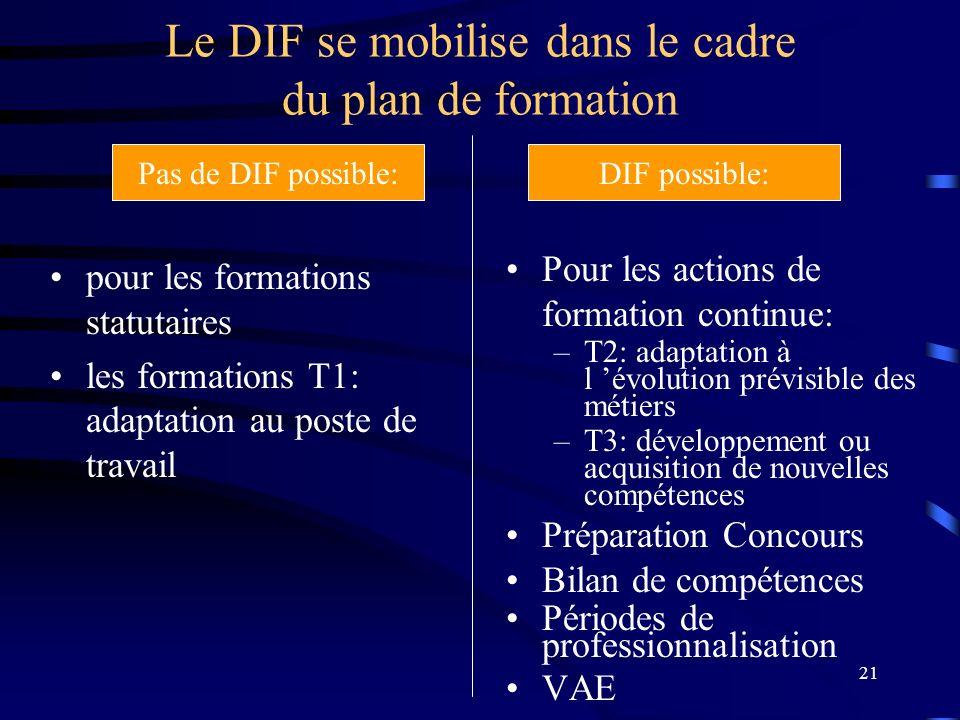 21 Le DIF se mobilise dans le cadre du plan de formation pour les formations statutaires les formations T1: adaptation au poste de travail Pour les ac