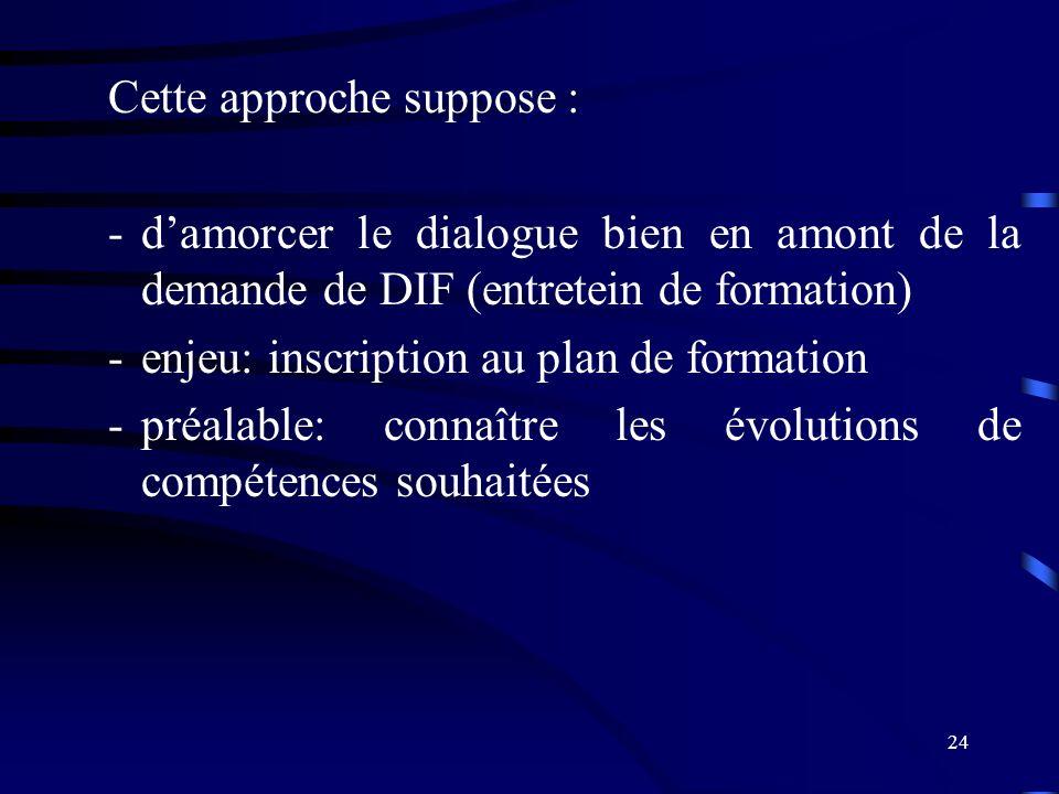 24 Cette approche suppose : -damorcer le dialogue bien en amont de la demande de DIF (entretein de formation) -enjeu: inscription au plan de formation