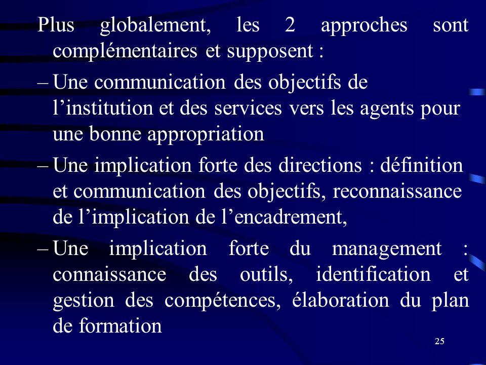 25 Plus globalement, les 2 approches sont complémentaires et supposent : –Une communication des objectifs de linstitution et des services vers les age