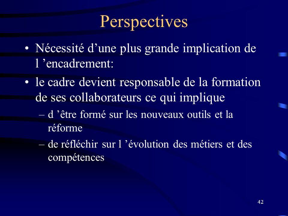 42 Perspectives Nécessité dune plus grande implication de l encadrement: le cadre devient responsable de la formation de ses collaborateurs ce qui imp