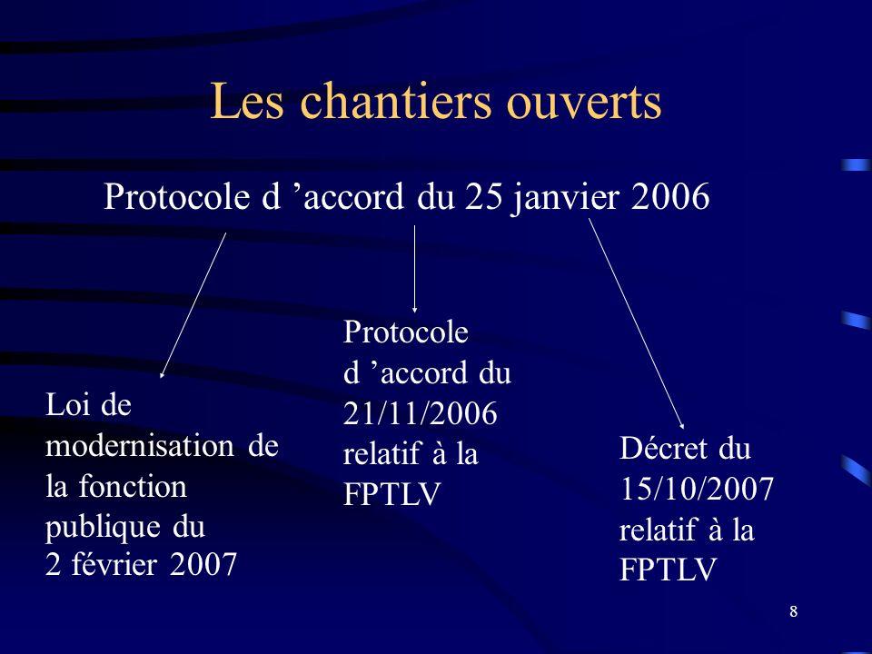 8 Les chantiers ouverts Protocole d accord du 25 janvier 2006 Loi de modernisation de la fonction publique du 2 février 2007 Protocole d accord du 21/