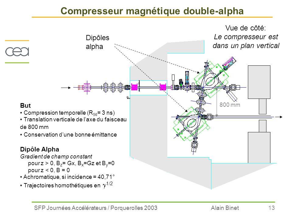 SFP Journées Accélérateurs / Porquerolles 2003 Alain Binet13 Vue de côté: Le compresseur est dans un plan vertical 800 mm Dipôles alpha Compresseur ma