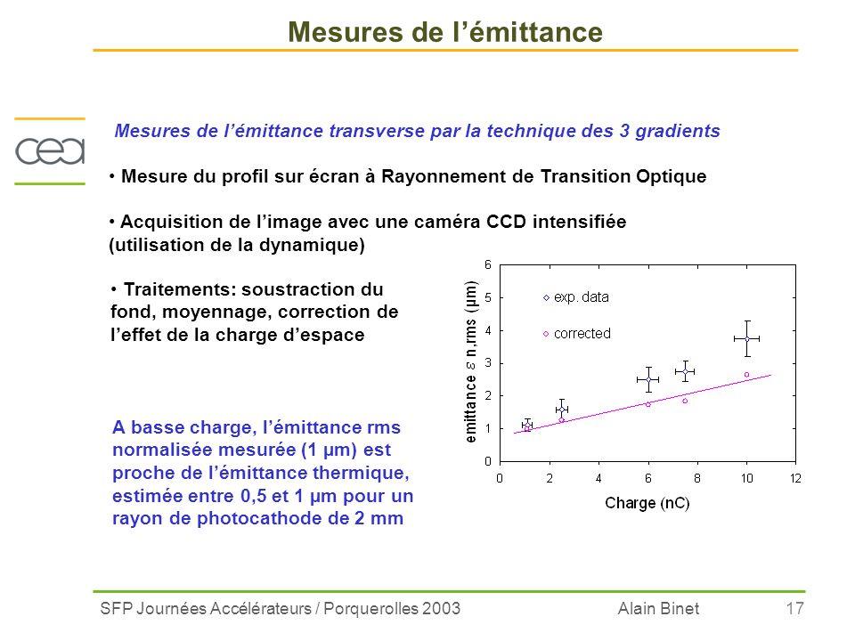 SFP Journées Accélérateurs / Porquerolles 2003 Alain Binet17 Mesures de lémittance Mesures de lémittance transverse par la technique des 3 gradients M