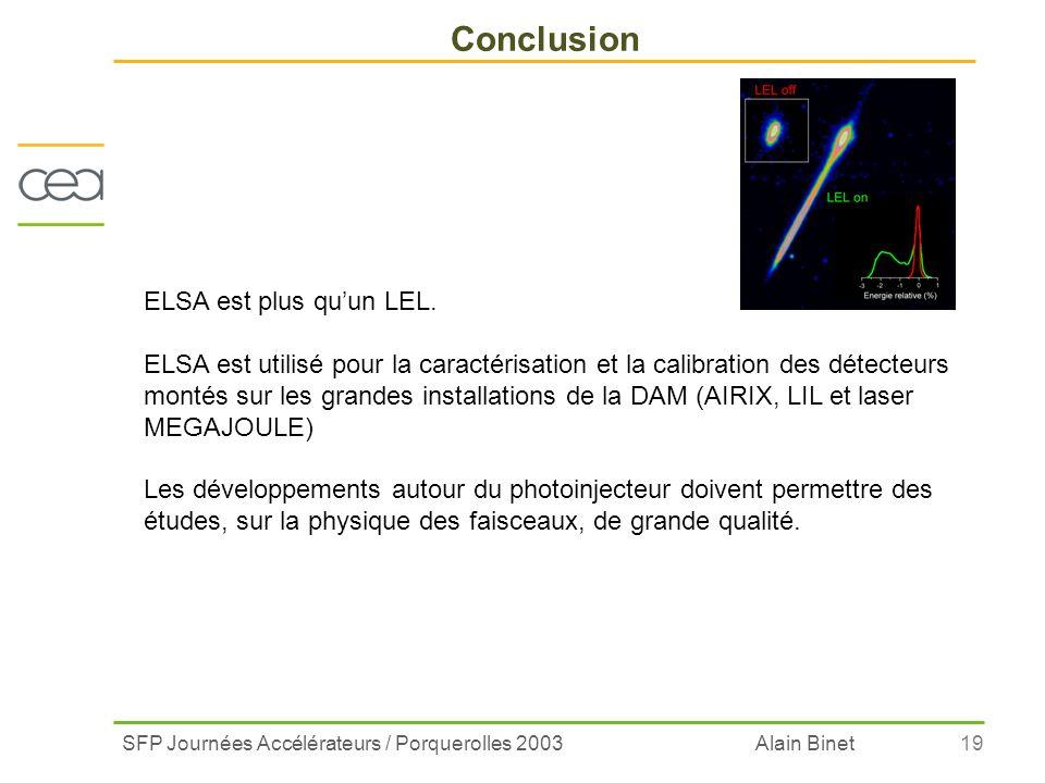SFP Journées Accélérateurs / Porquerolles 2003 Alain Binet19 Conclusion ELSA est plus quun LEL. ELSA est utilisé pour la caractérisation et la calibra