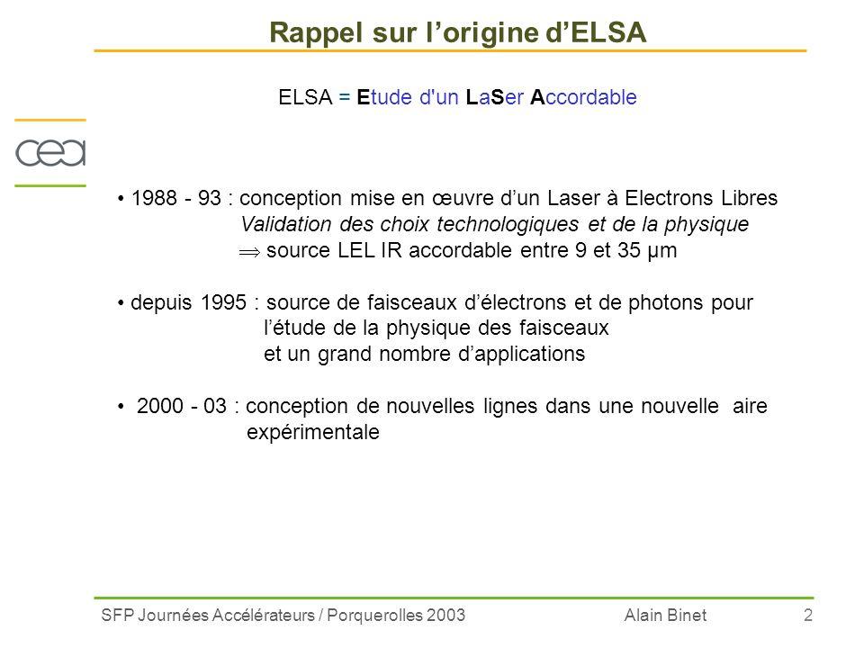 SFP Journées Accélérateurs / Porquerolles 2003 Alain Binet2 Rappel sur lorigine dELSA ELSA = Etude d'un LaSer Accordable 1988 - 93 : conception mise e