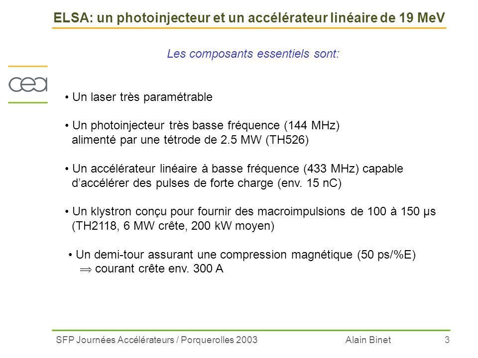 SFP Journées Accélérateurs / Porquerolles 2003 Alain Binet3 ELSA: un photoinjecteur et un accélérateur linéaire de 19 MeV Les composants essentiels so