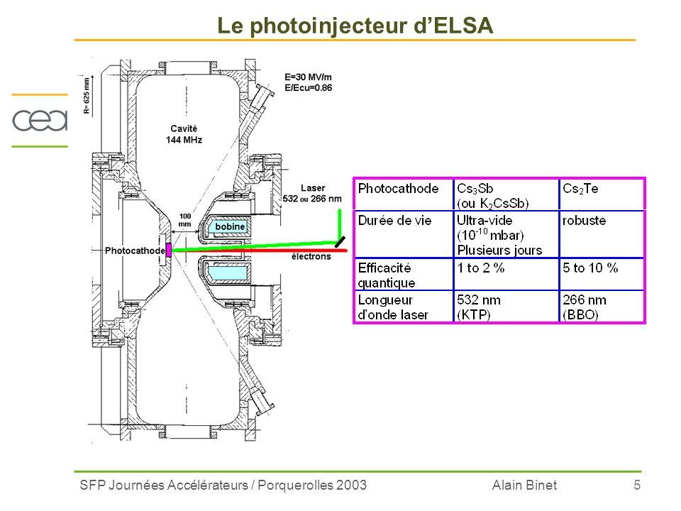 SFP Journées Accélérateurs / Porquerolles 2003 Alain Binet5 Le photoinjecteur dELSA