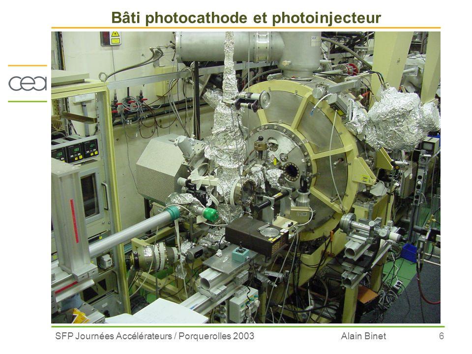 SFP Journées Accélérateurs / Porquerolles 2003 Alain Binet6 Bâti photocathode et photoinjecteur