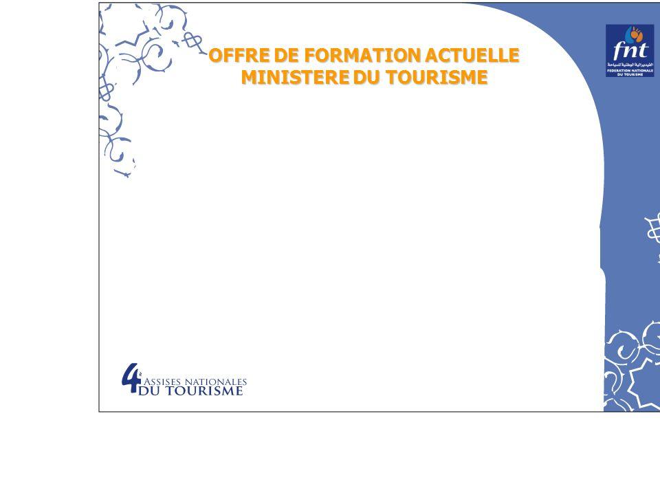 OFFRE DE FORMATION ACTUELLE MINISTERE DU TOURISME
