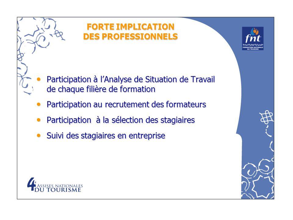 FORTE IMPLICATION DES PROFESSIONNELS Participation à lAnalyse de Situation de Travail de chaque filière de formation Participation à lAnalyse de Situa