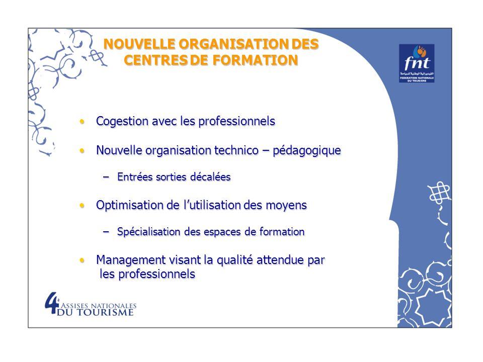 NOUVELLE ORGANISATION DES CENTRES DE FORMATION Cogestion avec les professionnelsCogestion avec les professionnels Nouvelle organisation technico – péd