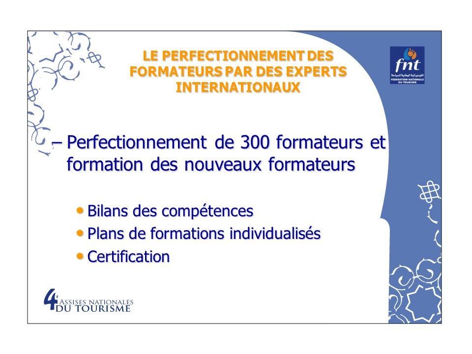 LE PERFECTIONNEMENT DES FORMATEURS PAR DES EXPERTS INTERNATIONAUX –Perfectionnement de 300 formateurs et formation des nouveaux formateurs Bilans des