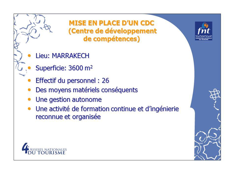 MISE EN PLACE DUN CDC (Centre de développement de compétences) Lieu: MARRAKECH Lieu: MARRAKECH Superficie: 3600 m 2 Superficie: 3600 m 2 Effectif du p