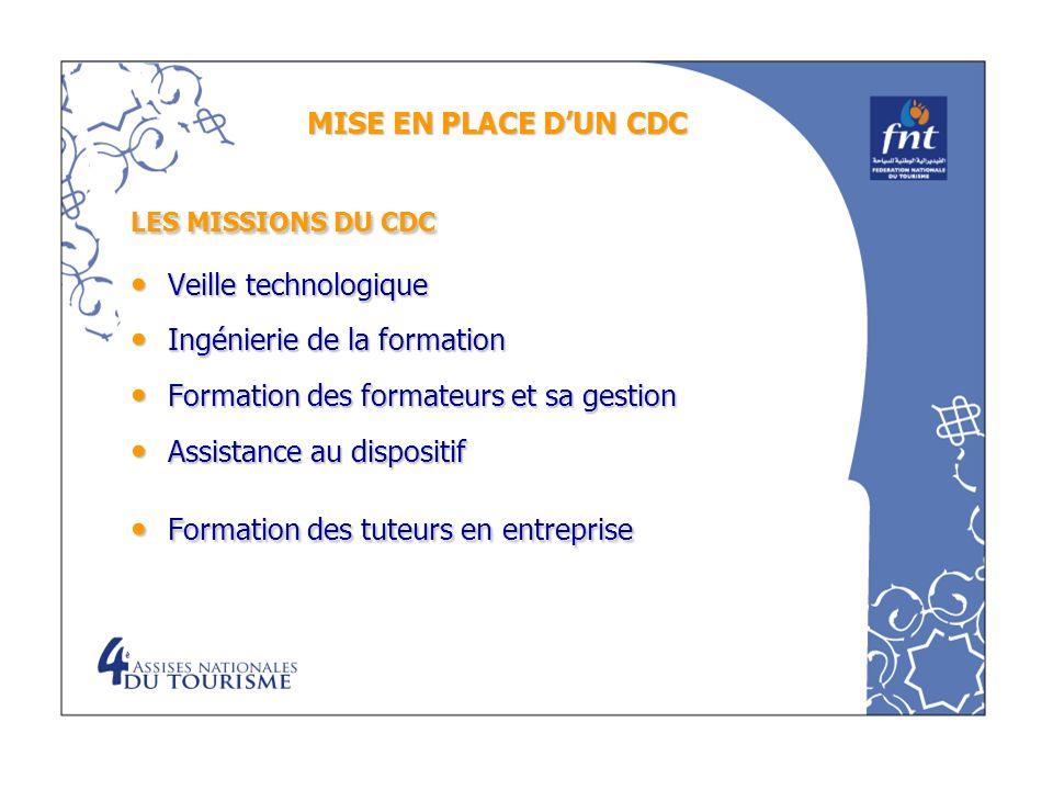 MISE EN PLACE DUN CDC LES MISSIONS DU CDC Veille technologique Veille technologique Ingénierie de la formation Ingénierie de la formation Formation de