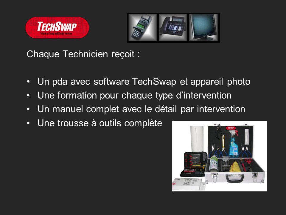 Chaque Technicien reçoit : Un pda avec software TechSwap et appareil photo Une formation pour chaque type dintervention Un manuel complet avec le détail par intervention Une trousse à outils complète