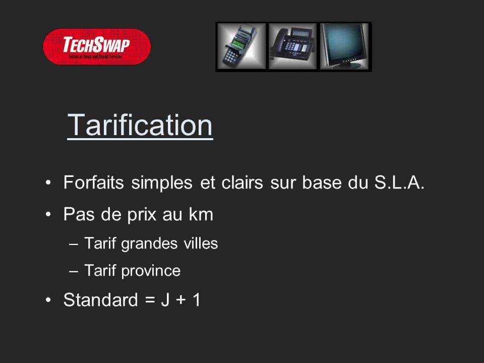 Tarification Forfaits simples et clairs sur base du S.L.A.