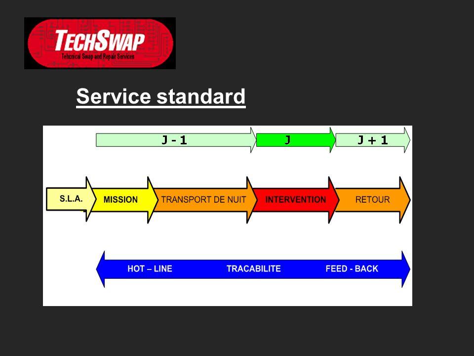 Service standard