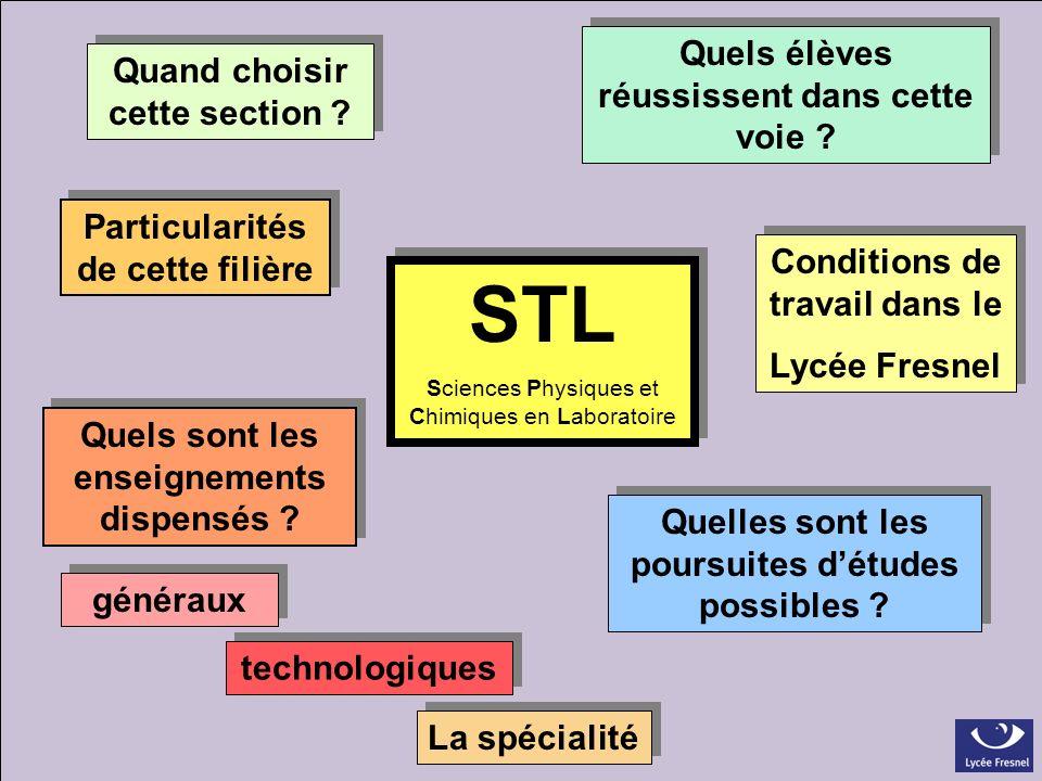 STL Sciences Physiques et Chimiques en Laboratoire STL Sciences Physiques et Chimiques en Laboratoire Quand choisir cette section ? Quels élèves réuss