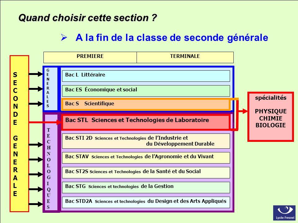PREMIERETERMINALE Bac L Littéraire Bac ES Économique et social Bac S Scientifique Bac STL Sciences et Technologies de Laboratoire Bac STI 2D Sciences